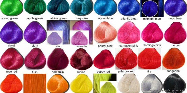 Hair dye colours chart
