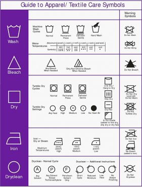 apparel/textile care signs guide to washing