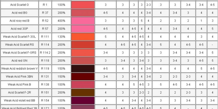 Dylon fabric dye colours